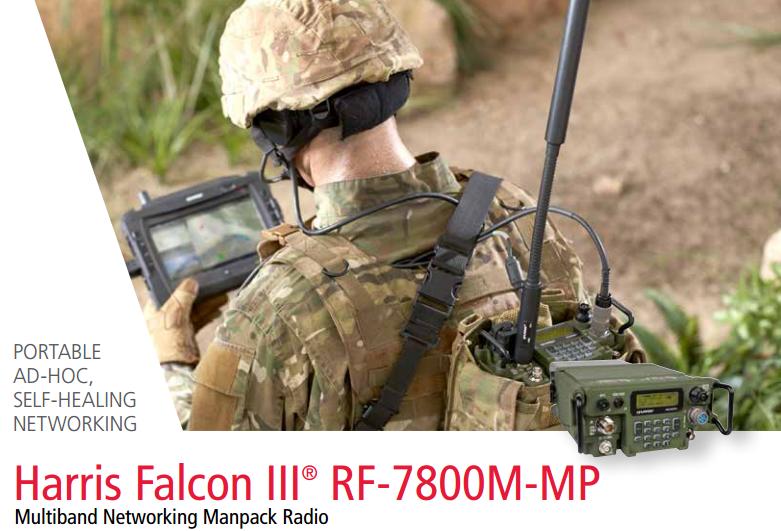 польова короткохвильова радіостанція Harris Falcon III RF-7800H-MP