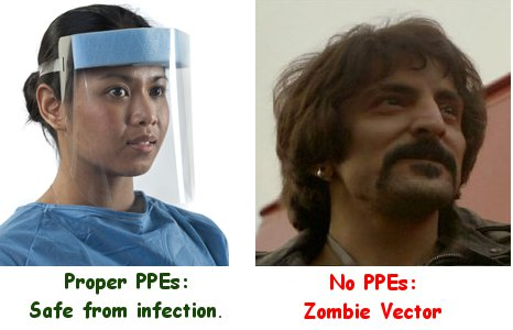Zombie Personal Protective Equipment Infection