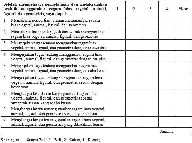 Tabel Refleksi