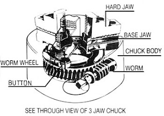 Guindy Machine Tools Ltd: GMT Hand Operated Chuck
