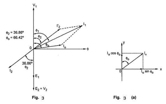 Transformer on Load (M.M.F Balancing on Load) ~ your