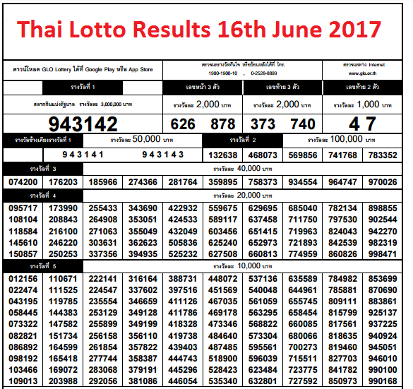 Thai Lotto Results 2017