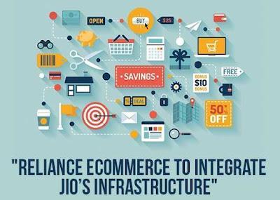 Reliance E-Commerce