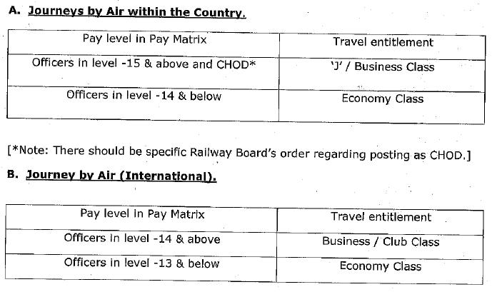 AIR-TRAVEL-journey