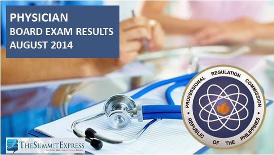 List of Passers: Physician Licensure Exam Results August 2014