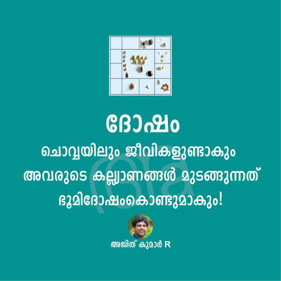 Malayalam Quote about horoscope in Aqua color back ground and in white Malayalam font text