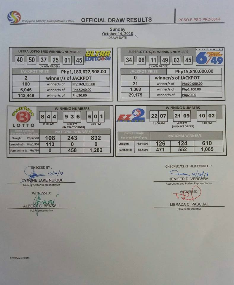 Official PCSO draw result October 14, 2018.
