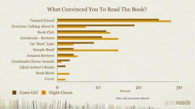 Meme sobre sugerencias de libros