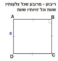 ריבוע - שטח, היקף, אלכסון, מעגל חוסם, ומעגל חסום