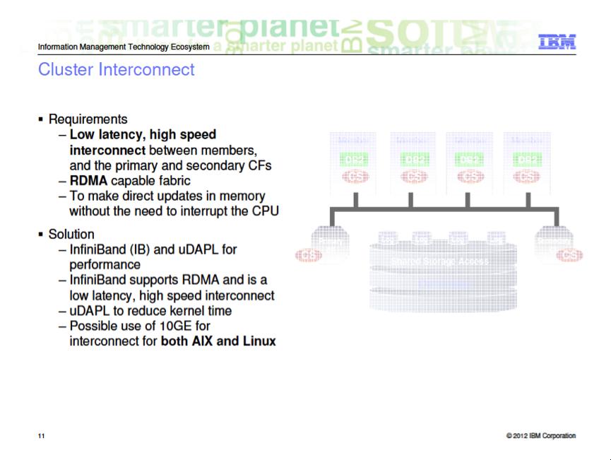 DB2 PureScale – ORACLE数据库服务热线:13764045638 诗檀软件