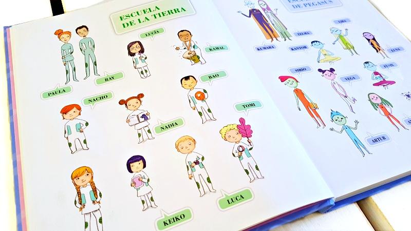 Presentación personajes