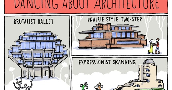 writing about art is like dancing about architecture boman