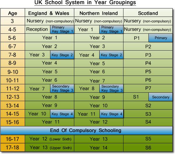 Schools Education3 18 19south Haven: ENGLISH IN SANCRIS: Noviembre 2014