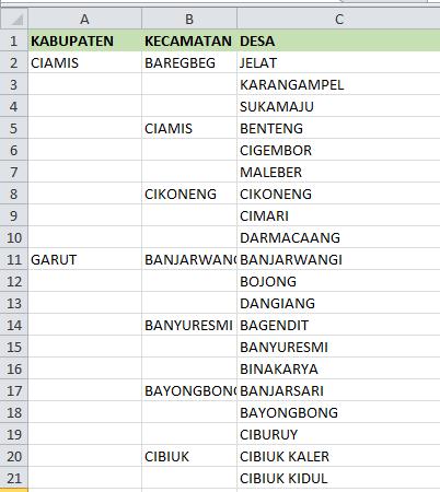 Mengisi Sel Kosong Pada Excel