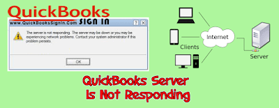 QuickBooks Server Is Not Responding