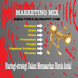 Pengertian Marketing Mix dan Contoh Unsur unsur nya