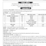 Samay India Recruitment in Bihar: 4470 Seats to be Filled