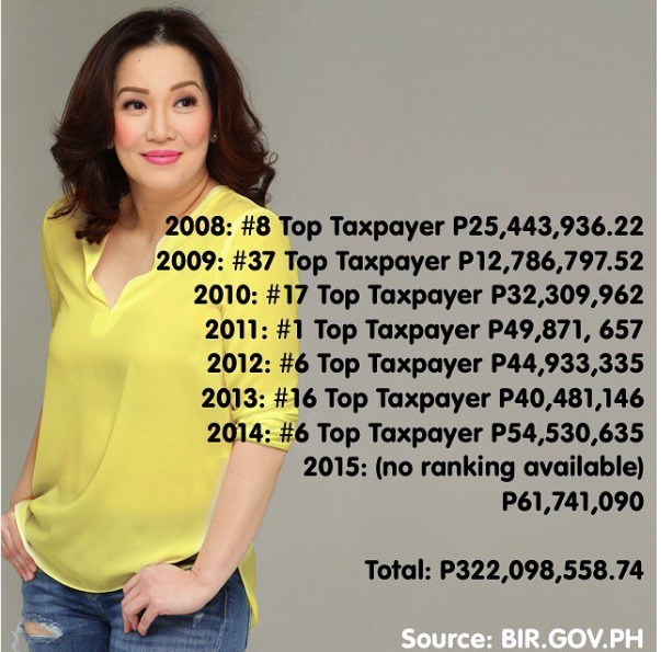 Kris Aquino posts summary of tax payments on Instagram