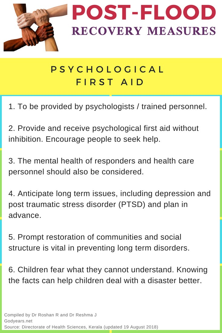 Post #KeralaFloods Rehabilitation: Psychological First Aid for the Affected