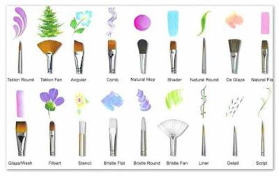 أدوات الرسم على الزجاج واسعارها