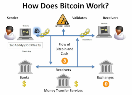 {bitcoin como funciona noticias sobre bitcoin 2018 noticias sobre bitcoin gold bitcoin notícias sobre bitcoin noticias sobre bitcoin g1 noticias sobre bitcoin cash bitcointoyou noticias sobre bitcoin no brasil bitcoin cotação}