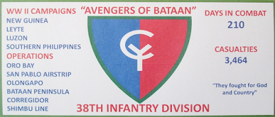 Climbing my Family Tree: Avengers of Bataan banner