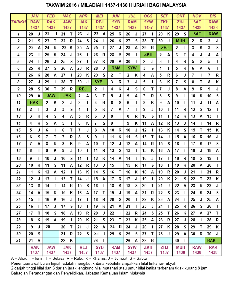 Kalendar Islam 1438 Hijrah