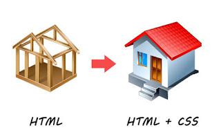 perbedaan html dan css