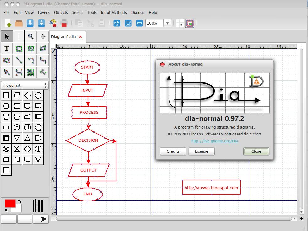 Aplikasi menggambar diagram dan flow chart di linux kumpulan software flowchart ini sangat mberguna bagi mahasiswa yang sedang mengerjakan tugas flowchart karena sangat mudah untuk digunakan bagi pemula dan mempunyai ccuart Choice Image