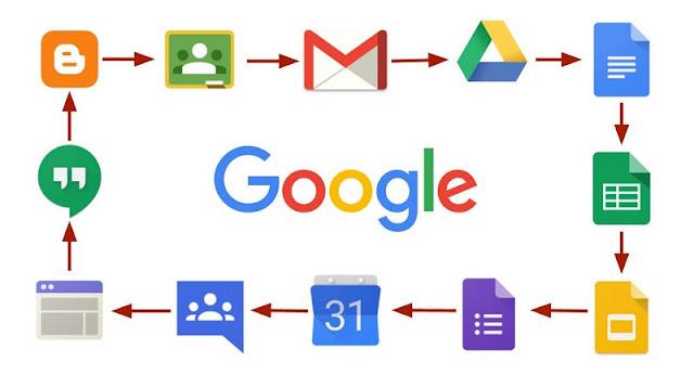 طريقة تغيير لغة الواجهة الاساسية في جميع مواقع ومنتجات جوجل