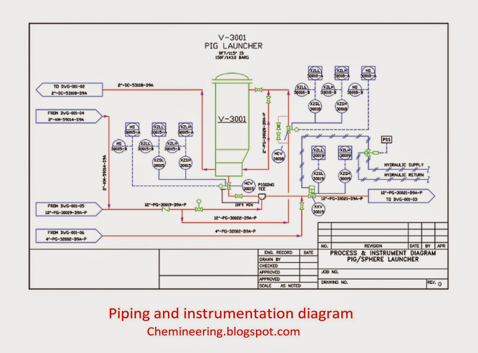 medium resolution of p id piping and instrumentation diagram