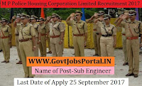 M P Police Housing Corporation Limited Recruitment 2017– 16 Sub Engineer