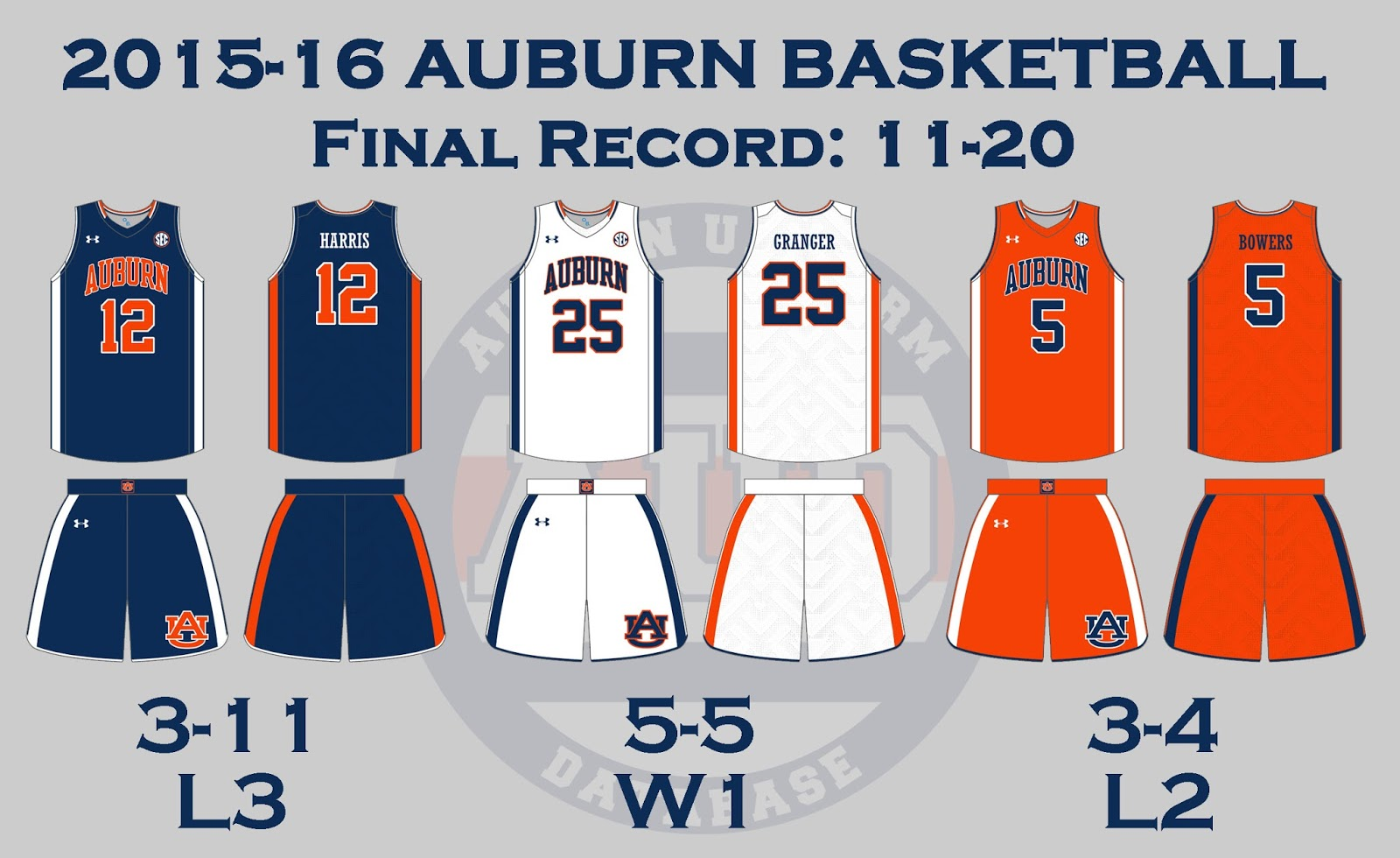 Many people think these could be the best uniform Auburn has ever worn off  the football field. It s hard to disagree with that. 02cc74d81
