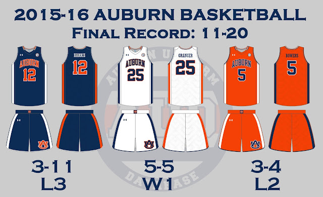 Auburn basketball uniform record 2016