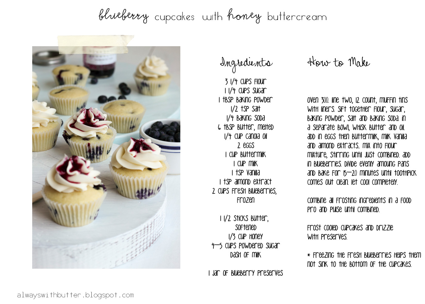 Icing Cake Recipes In Sinhala: Always With Butter: Blueberry Preserves & Blueberry