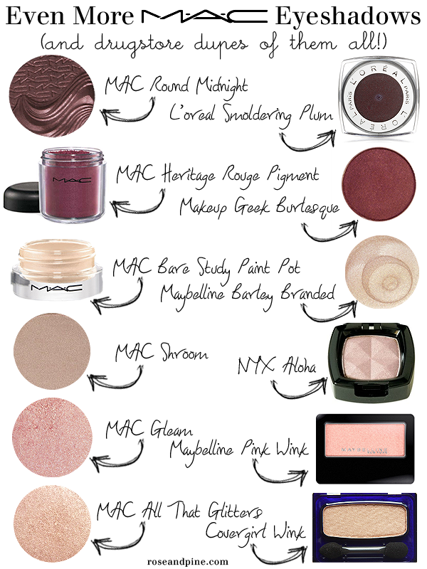 Mac All The Right Angles Makeup Collection For Spring 2016: Rose & Pine: Even More MAC Eyeshadows (and Drugstore Of