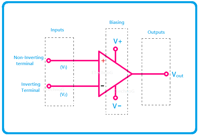 Sensational Op Amp Circuit Diagram Types And Applications Operational Wiring Digital Resources Unprprontobusorg