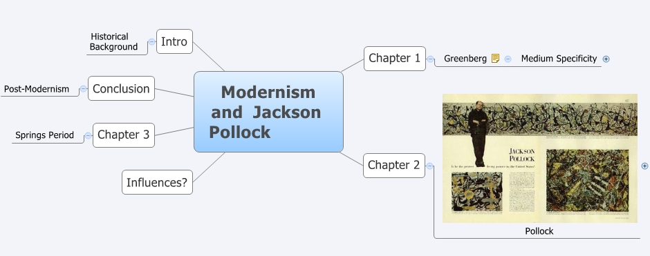 how to mind map for essay writing ncad it learning support how to mind map for essay writing