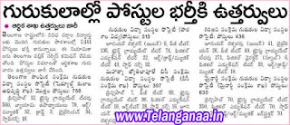 TSPSC Telangana Gurukulam Teaching Non Teaching Recruitment Notification 2016