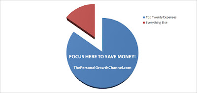 Focus on your top expenses to save money!