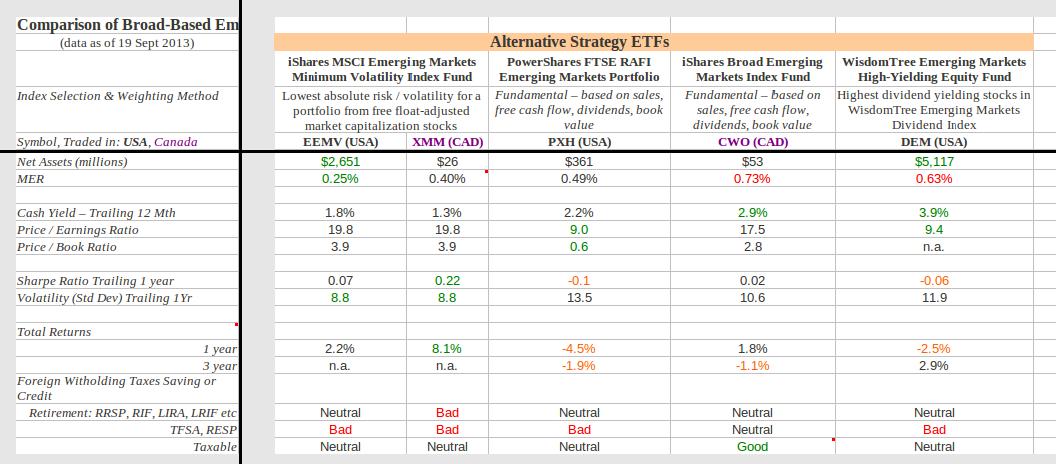 Options trading etf