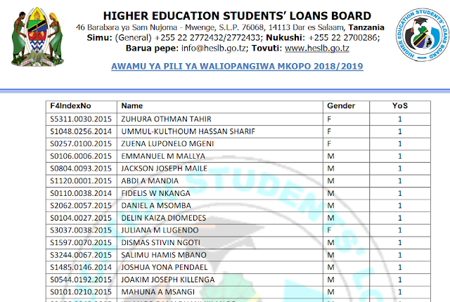 PDF List of HESLB Loan Beneficiaries for 2nd Round 2018/2019|Waliopata Mkopo Heslb 2018/19