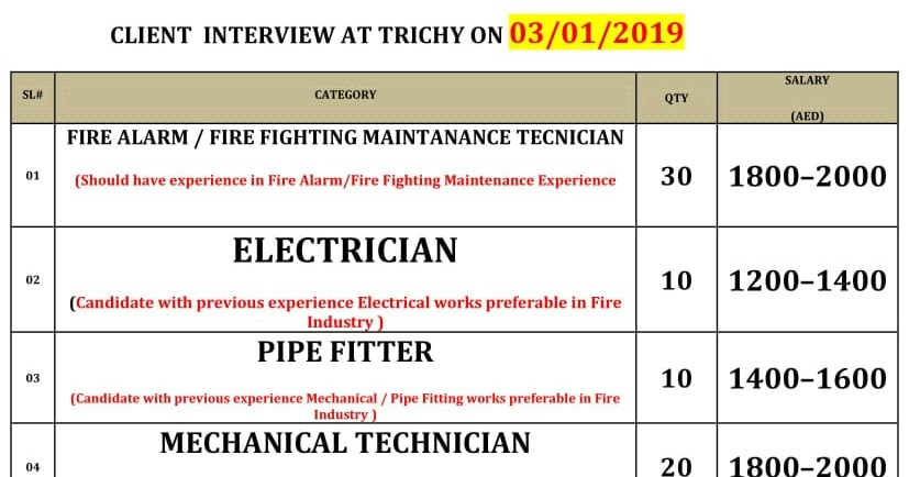 DUBAI COTODOX CO CLIENT INTERVIEW AT TRICHY ON 3-01-2019 | Moona