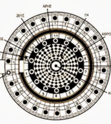 Το Ηλιοκεντρικό σύστημα αποτυπωμένο στο δάπεδο της θόλου της Επιδαύρου