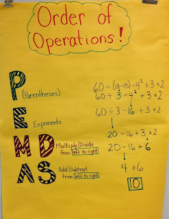 Poster for students to reference when practicing order of operations.