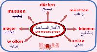 الافعال المساعدة في اللغة الالمانية Die Modalverben