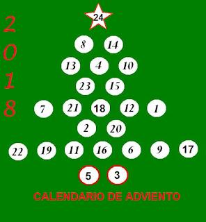 https://miniaturas-calendariodeadviento.blogspot.com/