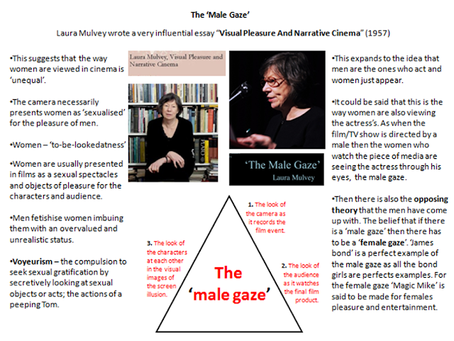 visual pleasure and narrative cinema article discussion essay Laura mulvey, the male gaze laura mulvey's male gaze theory •visual pleasure and narrative cinema was an essay written by laura mulvey •an essay which.