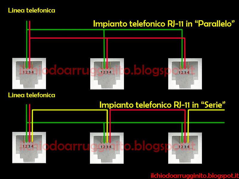 Schema Collegamento Presa Telefonica Rj11 : Quale differenza c è tra impianto telefonico in serie o
