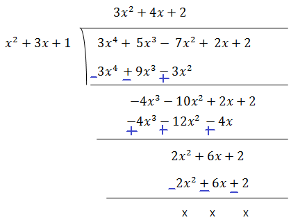 NCERT Solutions For Class 10th Maths Chapter 2 : All Q&A